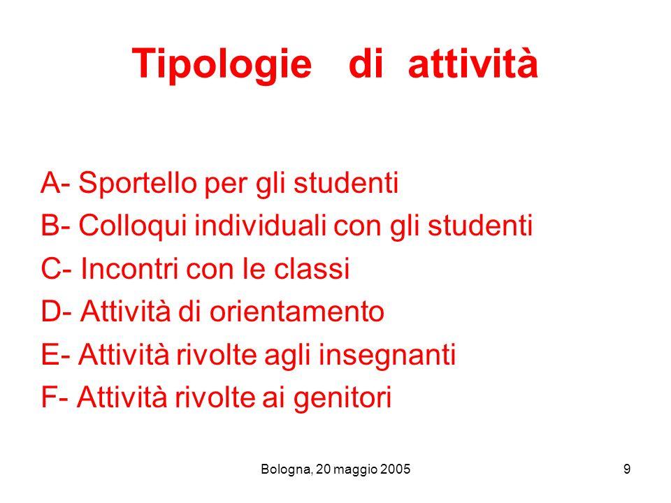 Bologna, 20 maggio 20059 Tipologie di attività A- Sportello per gli studenti B- Colloqui individuali con gli studenti C- Incontri con le classi D- Att