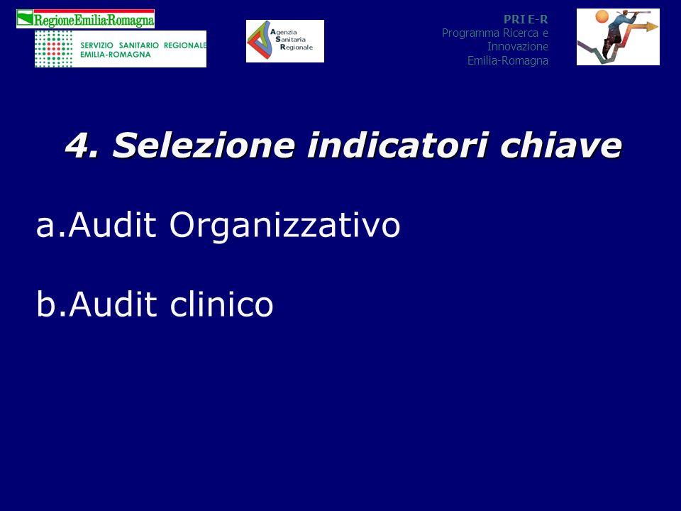 PRI E-R Programma Ricerca e Innovazione Emilia-Romagna 4.