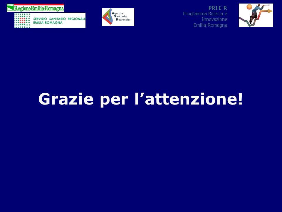 PRI E-R Programma Ricerca e Innovazione Emilia-Romagna Grazie per lattenzione!