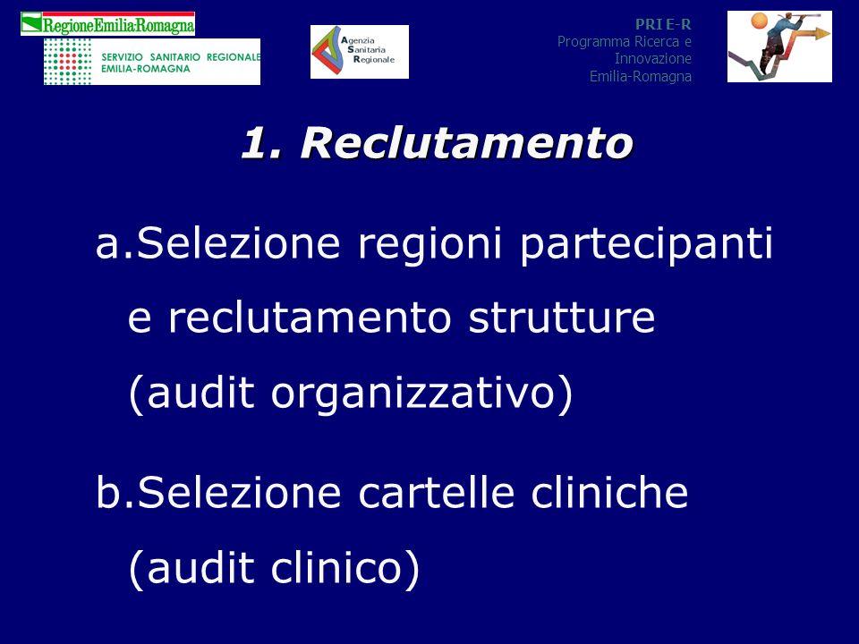 PRI E-R Programma Ricerca e Innovazione Emilia-Romagna 1.