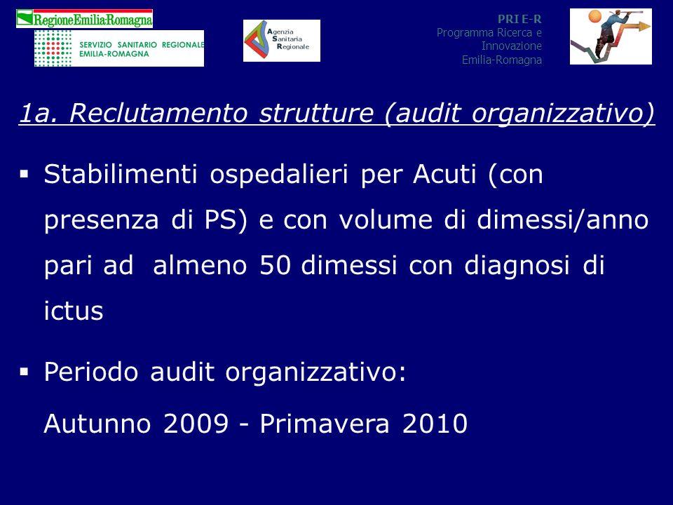 PRI E-R Programma Ricerca e Innovazione Emilia-Romagna 1a.
