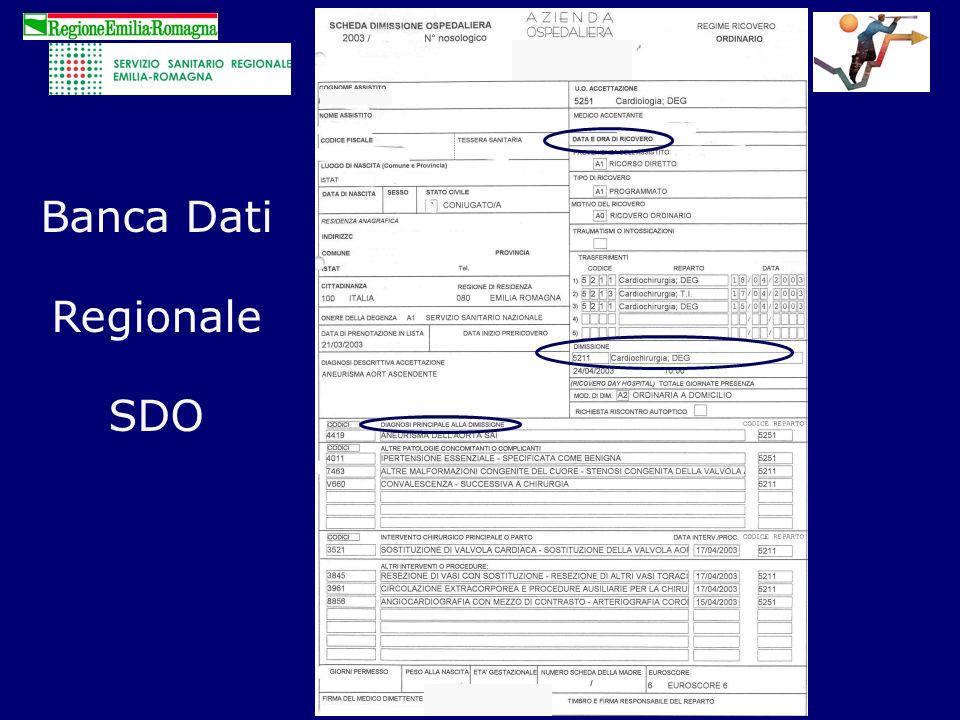 PRI E-R Programma Ricerca e Innovazione Emilia-Romagna Banca Dati Regionale SDO
