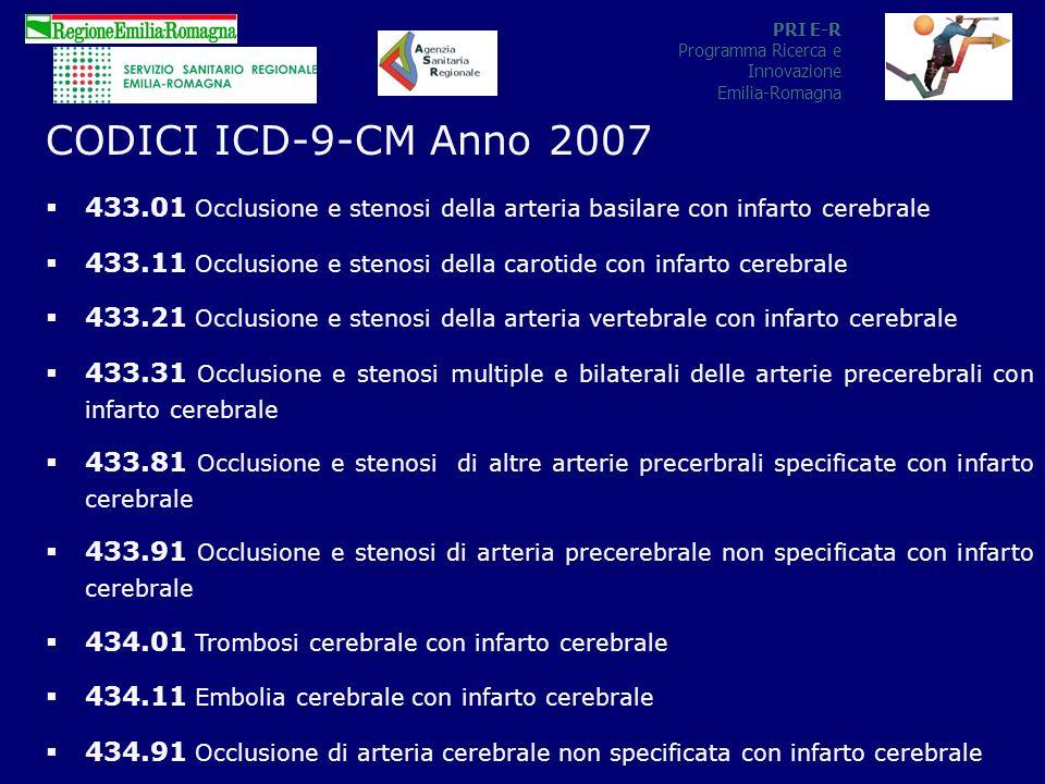 PRI E-R Programma Ricerca e Innovazione Emilia-Romagna CODICI ICD-9-CM Anno 2007 433.01 Occlusione e stenosi della arteria basilare con infarto cerebrale 433.11 Occlusione e stenosi della carotide con infarto cerebrale 433.21 Occlusione e stenosi della arteria vertebrale con infarto cerebrale 433.31 Occlusione e stenosi multiple e bilaterali delle arterie precerebrali con infarto cerebrale 433.81 Occlusione e stenosi di altre arterie precerbrali specificate con infarto cerebrale 433.91 Occlusione e stenosi di arteria precerebrale non specificata con infarto cerebrale 434.01 Trombosi cerebrale con infarto cerebrale 434.11 Embolia cerebrale con infarto cerebrale 434.91 Occlusione di arteria cerebrale non specificata con infarto cerebrale