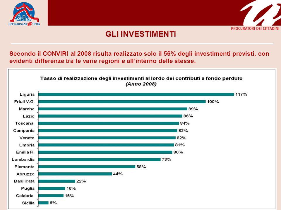 GLI INVESTIMENTI Secondo il CONVIRI al 2008 risulta realizzato solo il 56% degli investimenti previsti, con evidenti differenze tra le varie regioni e allinterno delle stesse.