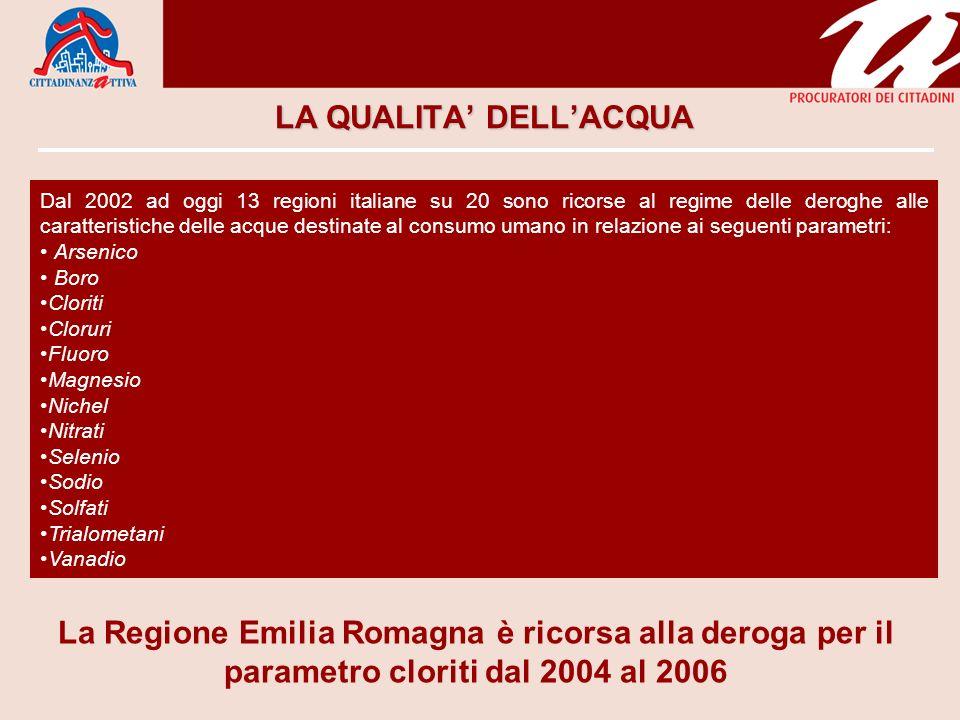 LA QUALITA DELLACQUA Dal 2002 ad oggi 13 regioni italiane su 20 sono ricorse al regime delle deroghe alle caratteristiche delle acque destinate al con