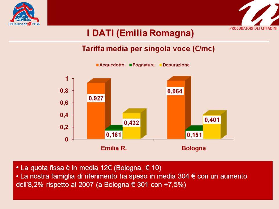 I DATI (Emilia Romagna) La quota fissa è in media 12 (Bologna, 10) La nostra famiglia di riferimento ha speso in media 304 con un aumento dell8,2% rispetto al 2007 (a Bologna 301 con +7,5%)