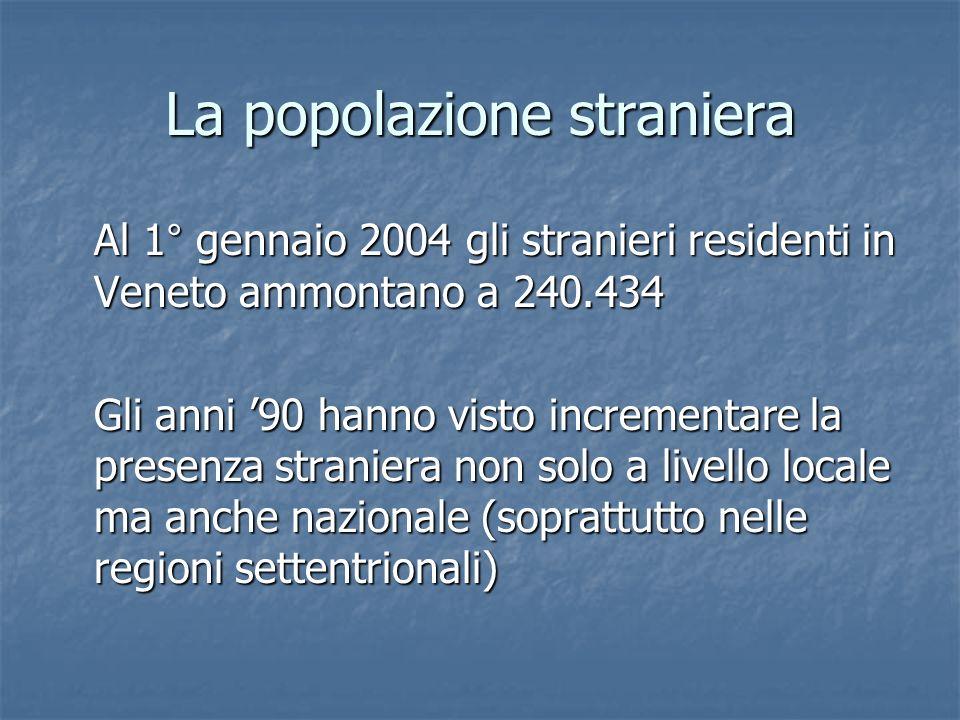 La popolazione straniera Al 1° gennaio 2004 gli stranieri residenti in Veneto ammontano a 240.434 Gli anni 90 hanno visto incrementare la presenza str
