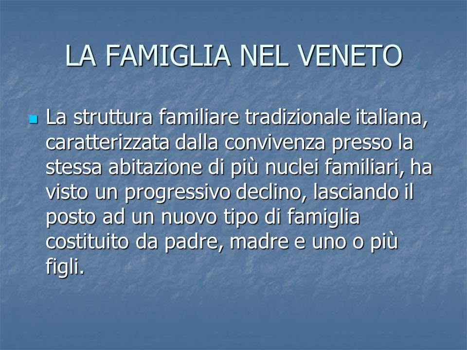 LA FAMIGLIA NEL VENETO La struttura familiare tradizionale italiana, caratterizzata dalla convivenza presso la stessa abitazione di più nuclei familia