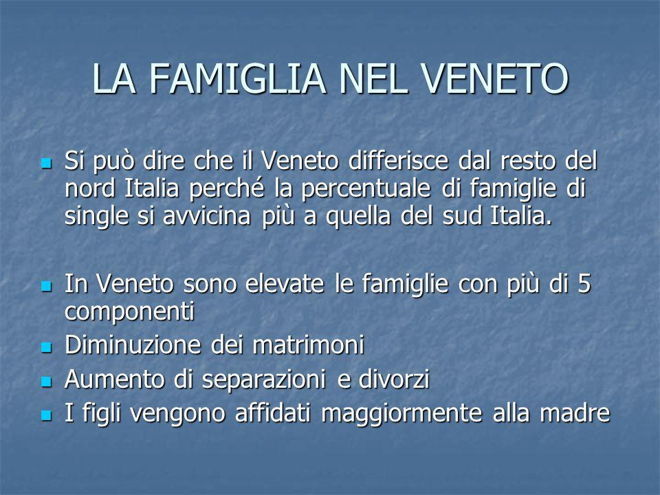 LA FAMIGLIA NEL VENETO Si può dire che il Veneto differisce dal resto del nord Italia perché la percentuale di famiglie di single si avvicina più a qu