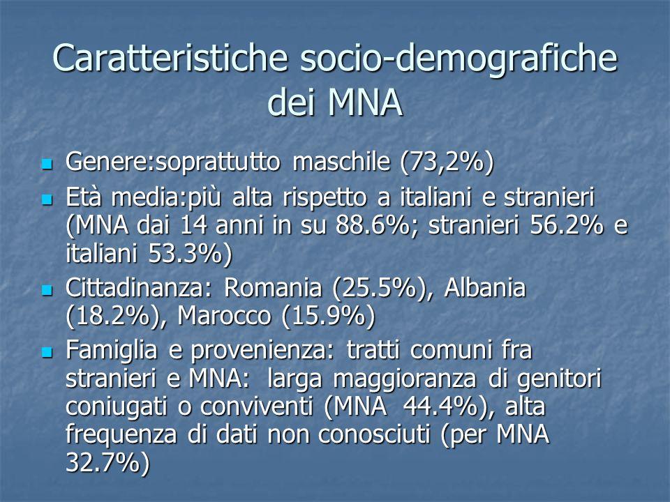 Caratteristiche socio-demografiche dei MNA Genere:soprattutto maschile (73,2%) Genere:soprattutto maschile (73,2%) Età media:più alta rispetto a itali