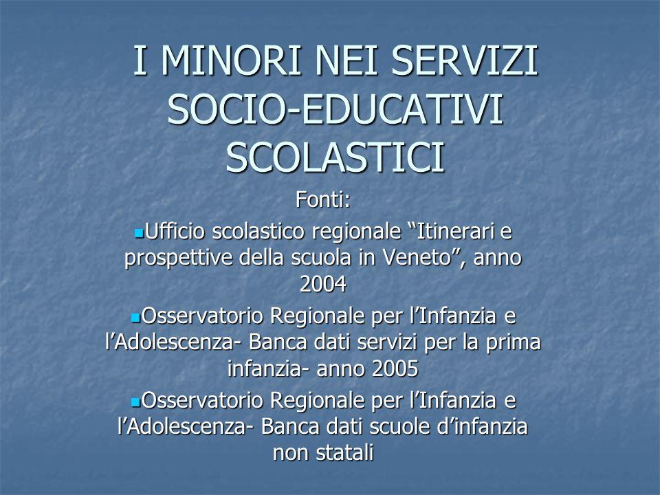 I MINORI NEI SERVIZI SOCIO-EDUCATIVI SCOLASTICI Fonti: Ufficio scolastico regionale Itinerari e prospettive della scuola in Veneto, anno 2004 Ufficio