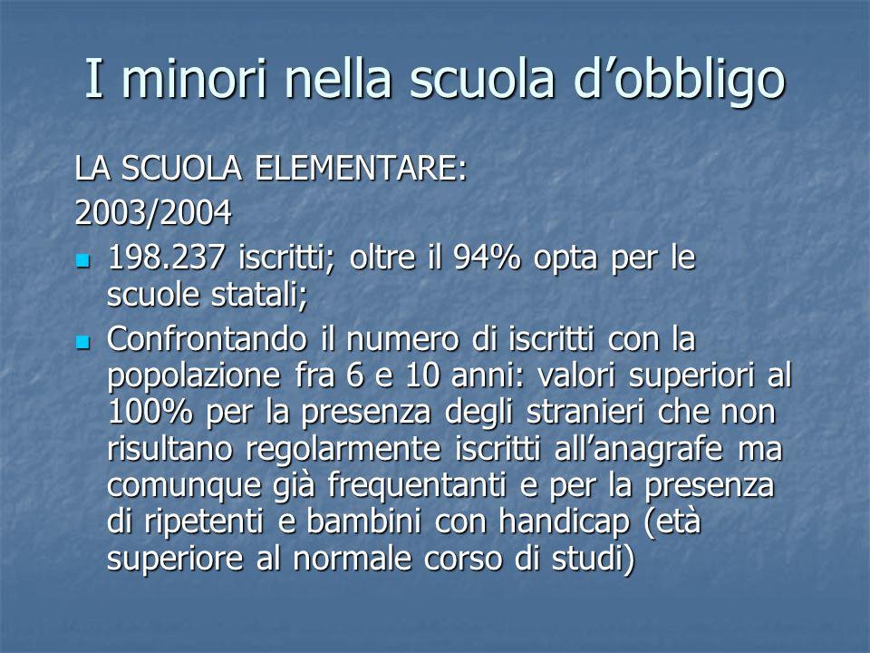 I minori nella scuola dobbligo LA SCUOLA ELEMENTARE: 2003/2004 198.237 iscritti; oltre il 94% opta per le scuole statali; 198.237 iscritti; oltre il 9