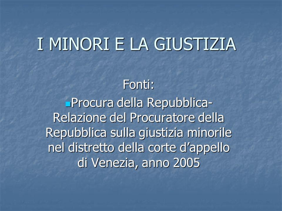 I MINORI E LA GIUSTIZIA Fonti: Procura della Repubblica- Relazione del Procuratore della Repubblica sulla giustizia minorile nel distretto della corte
