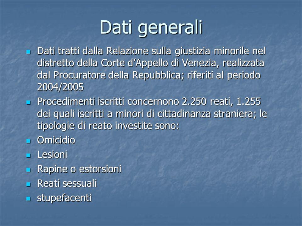 Dati generali Dati tratti dalla Relazione sulla giustizia minorile nel distretto della Corte dAppello di Venezia, realizzata dal Procuratore della Rep