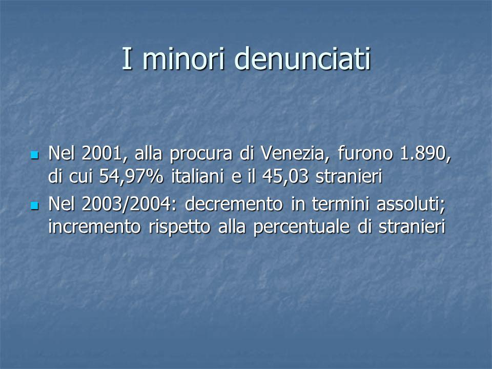 I minori denunciati Nel 2001, alla procura di Venezia, furono 1.890, di cui 54,97% italiani e il 45,03 stranieri Nel 2001, alla procura di Venezia, fu