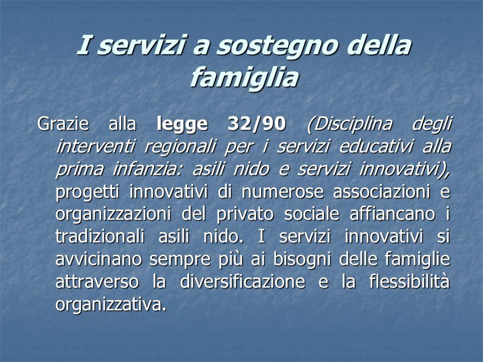 I servizi a sostegno della famiglia Grazie alla legge 32/90 (Disciplina degli interventi regionali per i servizi educativi alla prima infanzia: asili