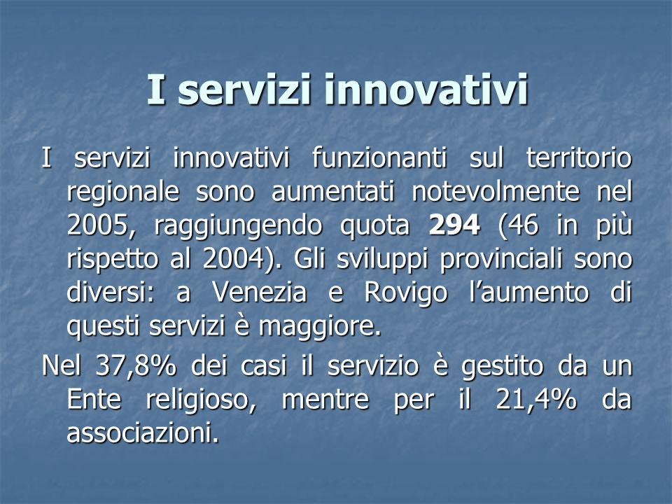 I servizi innovativi I servizi innovativi funzionanti sul territorio regionale sono aumentati notevolmente nel 2005, raggiungendo quota 294 (46 in più