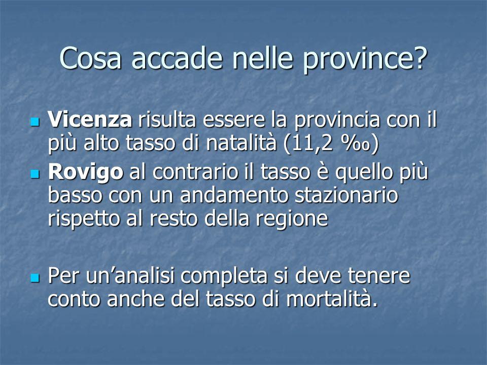 Cosa accade nelle province? Vicenza risulta essere la provincia con il più alto tasso di natalità (11,2 ) Vicenza risulta essere la provincia con il p