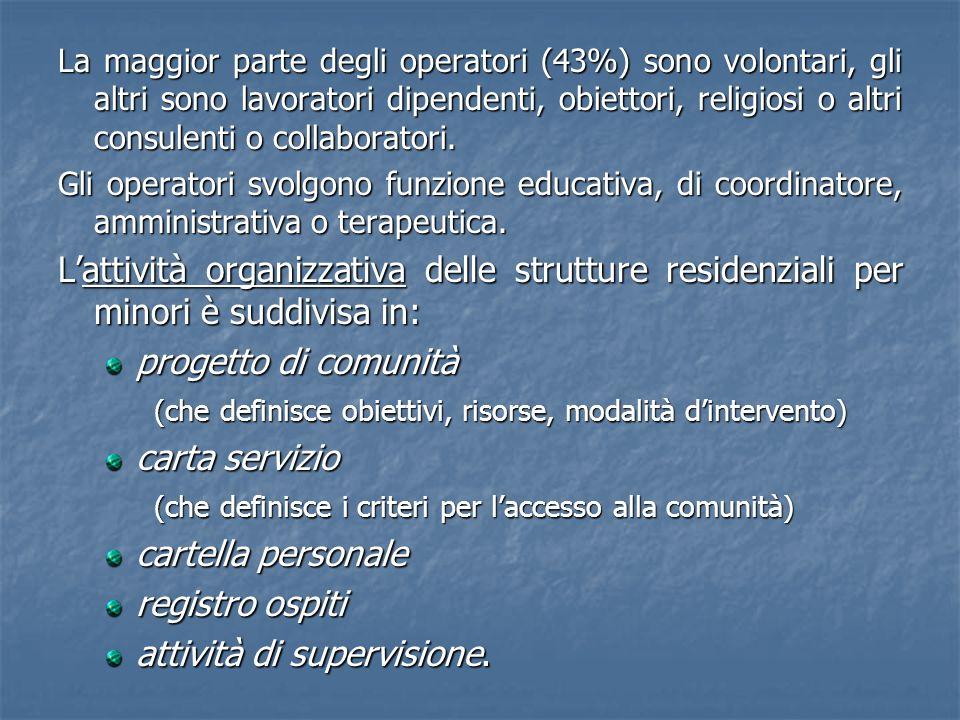La maggior parte degli operatori (43%) sono volontari, gli altri sono lavoratori dipendenti, obiettori, religiosi o altri consulenti o collaboratori.