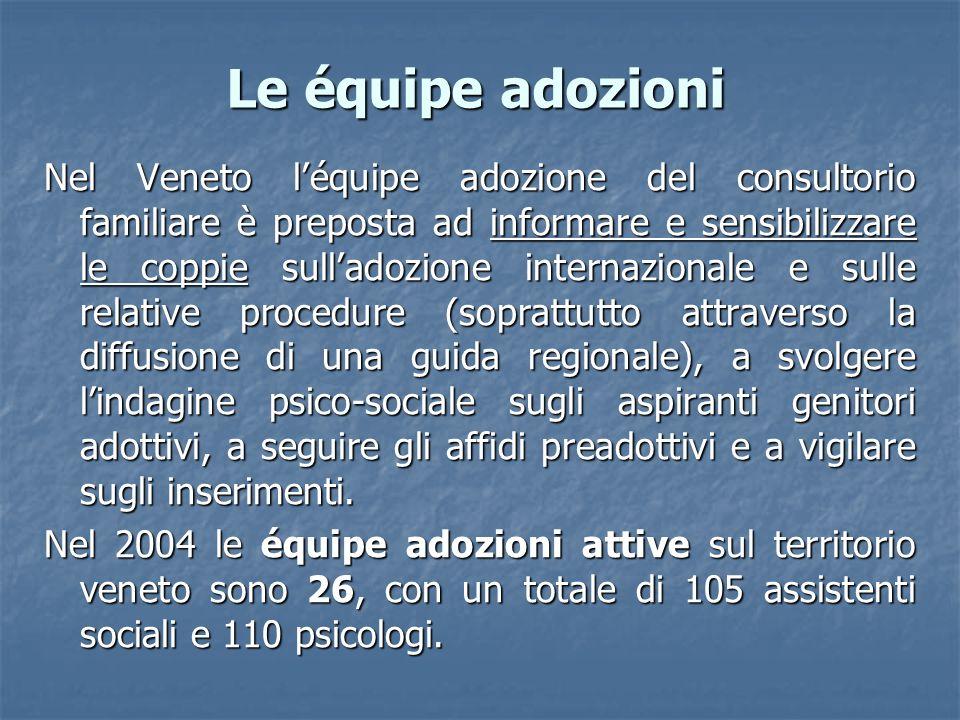 Le équipe adozioni Nel Veneto léquipe adozione del consultorio familiare è preposta ad informare e sensibilizzare le coppie sulladozione internazional