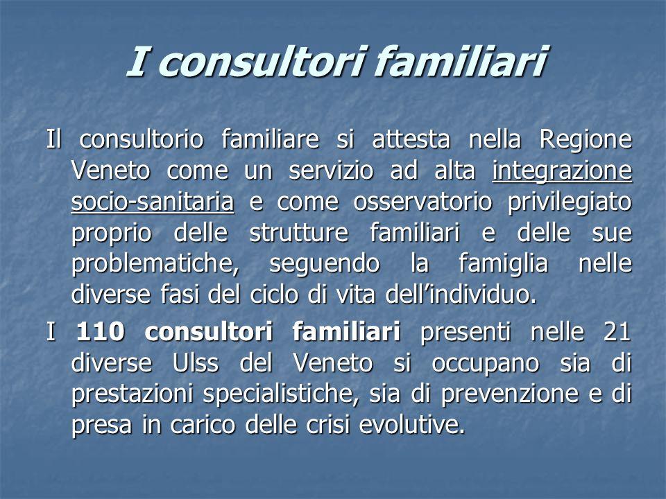 I consultori familiari Il consultorio familiare si attesta nella Regione Veneto come un servizio ad alta integrazione socio-sanitaria e come osservato