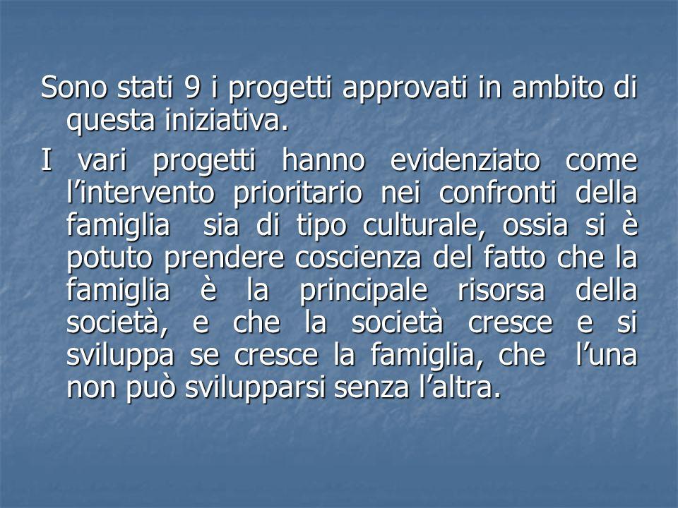 Sono stati 9 i progetti approvati in ambito di questa iniziativa. I vari progetti hanno evidenziato come lintervento prioritario nei confronti della f