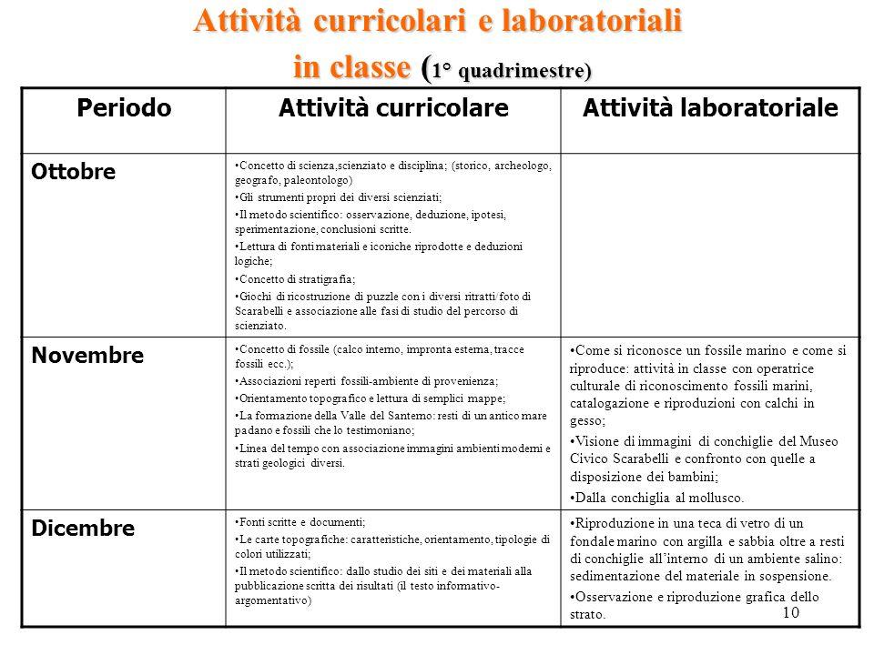 10 Attività curricolari e laboratoriali in classe ( 1° quadrimestre) PeriodoAttività curricolareAttività laboratoriale Ottobre Concetto di scienza,sci