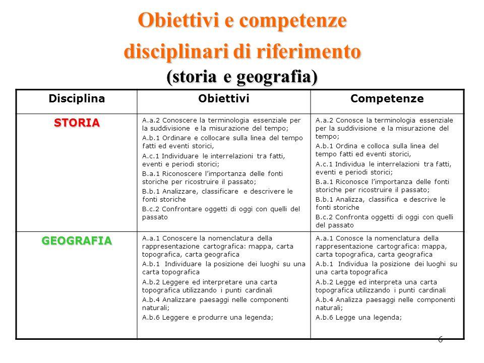 6 Obiettivi e competenze disciplinari di riferimento (storia e geografia) DisciplinaObiettiviCompetenze STORIA A.a.2 Conoscere la terminologia essenzi