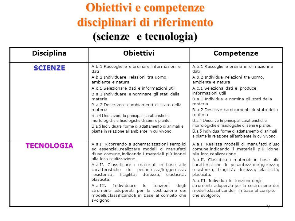 7 Obiettivi e competenze disciplinari di riferimento (scienze e tecnologia) DisciplinaObiettiviCompetenze SCIENZE A.b.1 Raccogliere e ordinare informa
