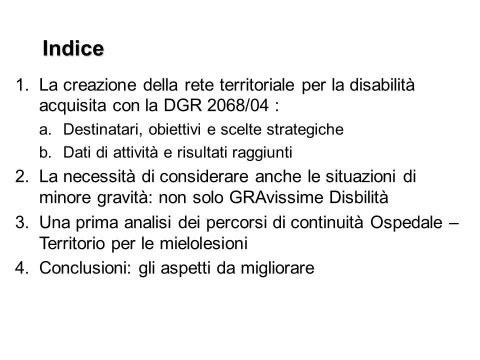 Indice 1.La creazione della rete territoriale per la disabilità acquisita con la DGR 2068/04 : a.Destinatari, obiettivi e scelte strategiche b.Dati di