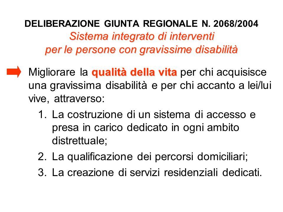 Sistema integrato di interventi per le persone con gravissime disabilità DELIBERAZIONE GIUNTA REGIONALE N. 2068/2004 Sistema integrato di interventi p