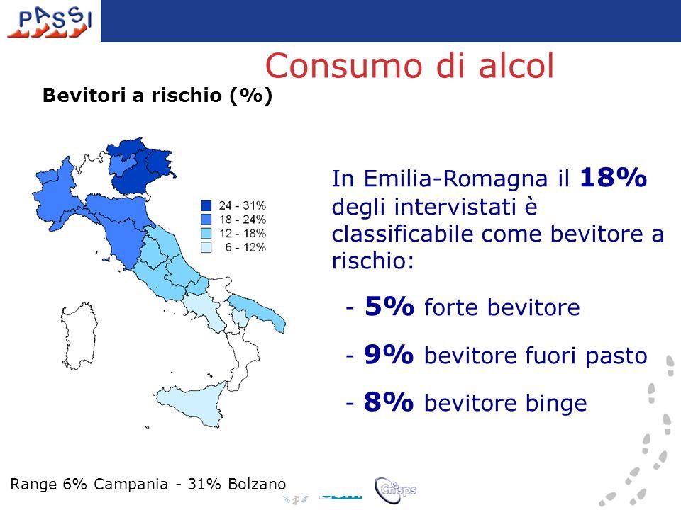 Consumo di alcol In Emilia-Romagna il 18% degli intervistati è classificabile come bevitore a rischio: - 5% forte bevitore - 9% bevitore fuori pasto -