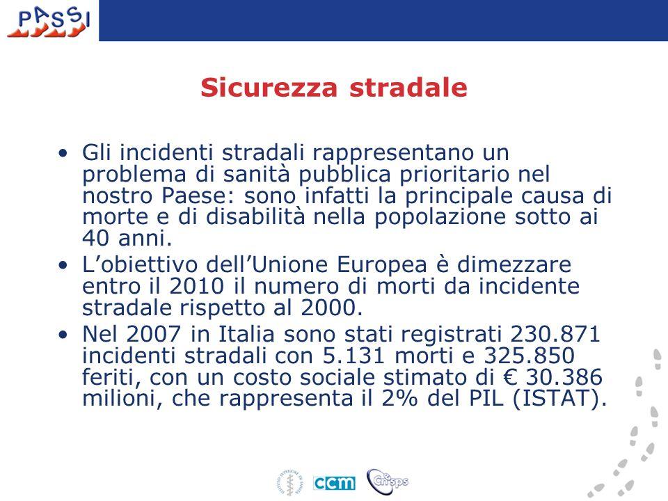 Unione Europea per la sicurezza stradale.