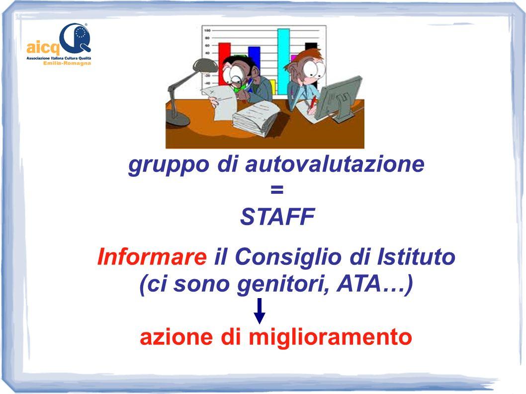 gruppo di autovalutazione = STAFF Informare il Consiglio di Istituto (ci sono genitori, ATA…) azione di miglioramento