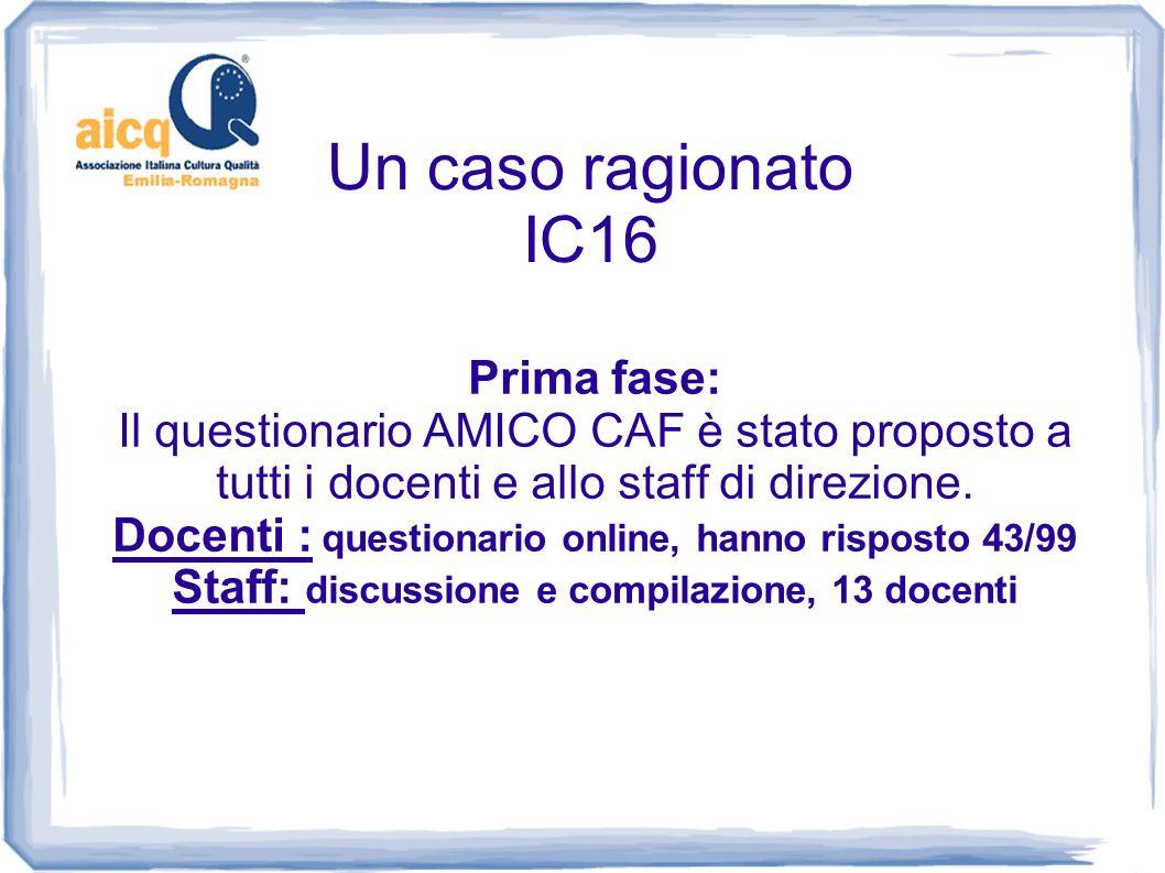 Un caso ragionato IC16 Prima fase: Il questionario AMICO CAF è stato proposto a tutti i docenti e allo staff di direzione. Docenti : questionario onli