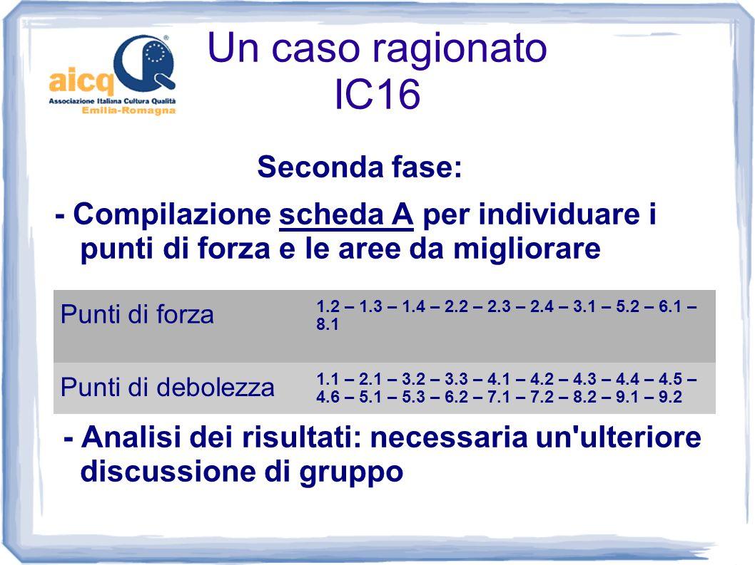 Un caso ragionato IC16 Seconda fase: - Compilazione scheda A per individuare i punti di forza e le aree da migliorare - Analisi dei risultati: necessa