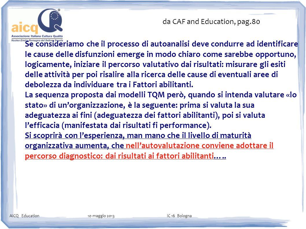 AICQ Education 10 maggio 2013 IC 16 Bologna Allinizio, però, soprattutto se chi gestisce lautovalutazione non ha esperienze diagnostiche, è utile seguire la sequenza cause-effetti, salvo poi: 1.rivedere lautovalutazione, già fatta, dei fattori alla luce dei risultati 2.