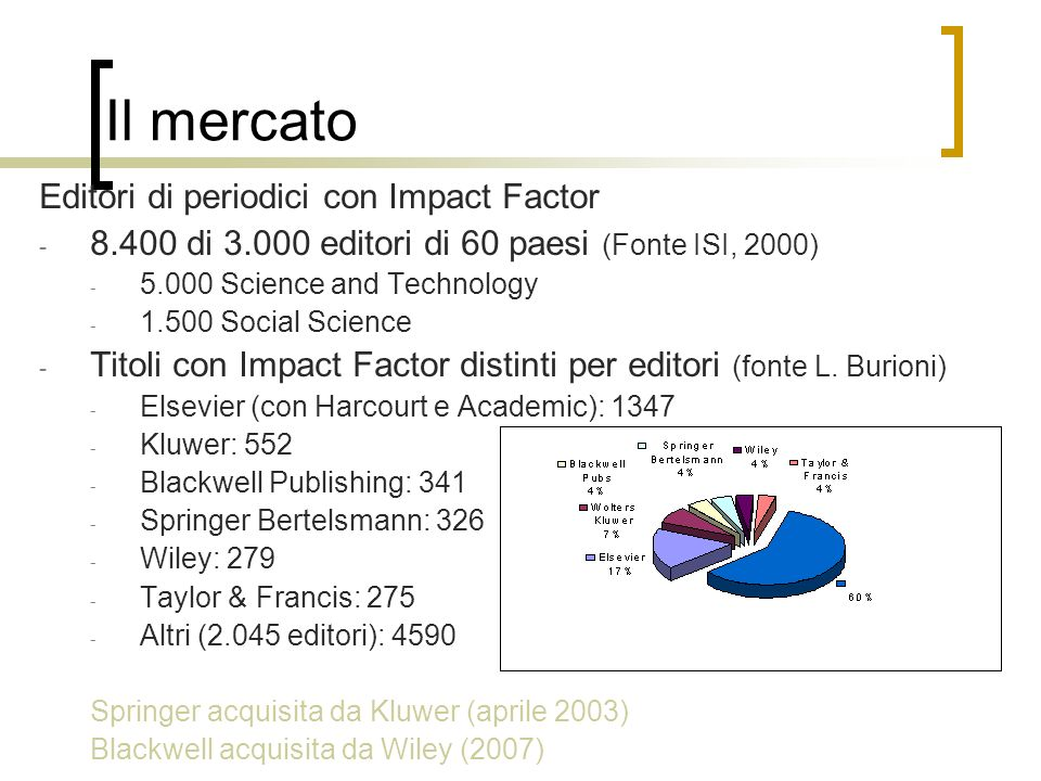 Le quote di mercato Springer acquisita da Kluwer (aprile 2003) Blackwell acquisita da Wiley (2007) fonte L.