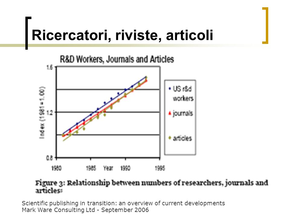 Ricercatori, riviste, articoli Scientific publishing in transition: an overview of current developments Mark Ware Consulting Ltd - September 2006