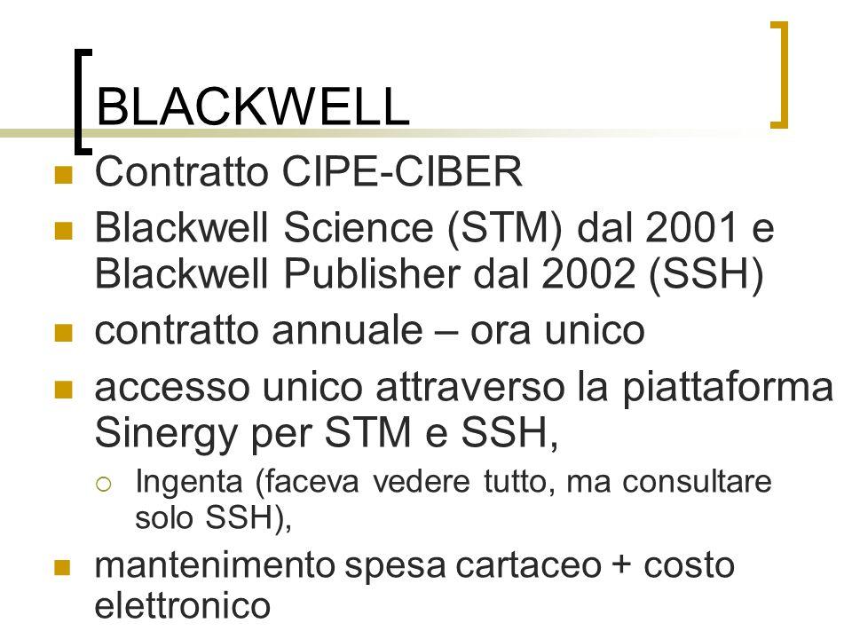 BLACKWELL Contratto CIPE-CIBER Blackwell Science (STM) dal 2001 e Blackwell Publisher dal 2002 (SSH) contratto annuale – ora unico accesso unico attra