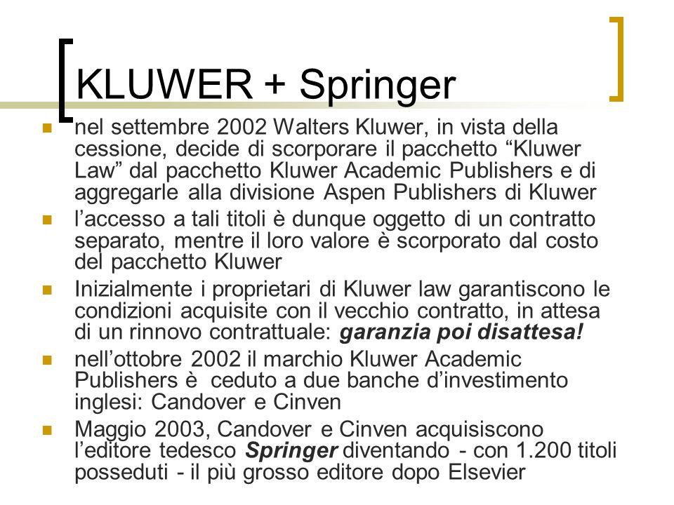 KLUWER + Springer nel settembre 2002 Walters Kluwer, in vista della cessione, decide di scorporare il pacchetto Kluwer Law dal pacchetto Kluwer Academ