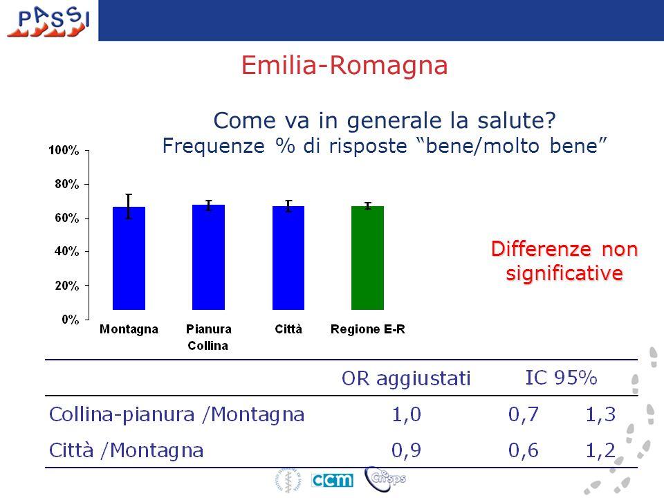 Differenze non significative Emilia-Romagna Come va in generale la salute? Frequenze % di risposte bene/molto bene