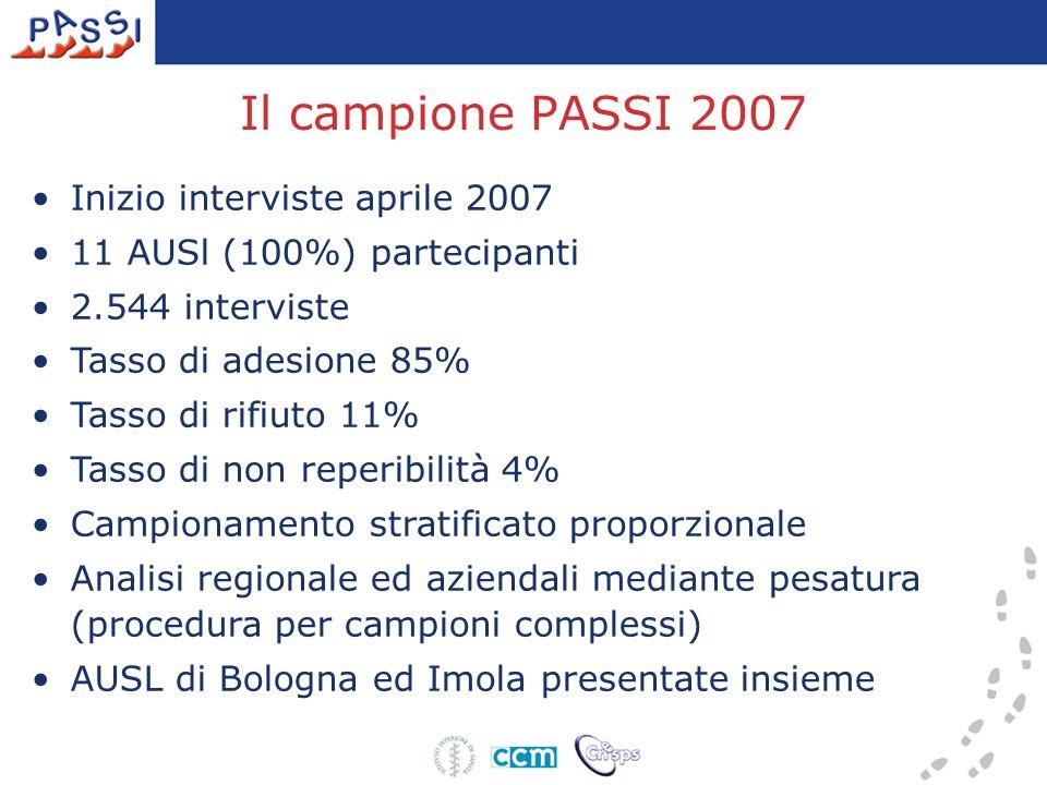 Il campione PASSI 2007 Inizio interviste aprile 2007 11 AUSl (100%) partecipanti 2.544 interviste Tasso di adesione 85% Tasso di rifiuto 11% Tasso di