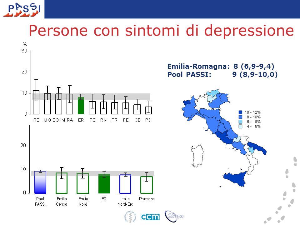 Persone con sintomi di depressione Emilia-Romagna: 8 (6,9-9,4) Pool PASSI: 9 (8,9-10,0)