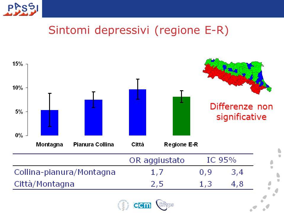 Sintomi depressivi (regione E-R) Differenze non significative
