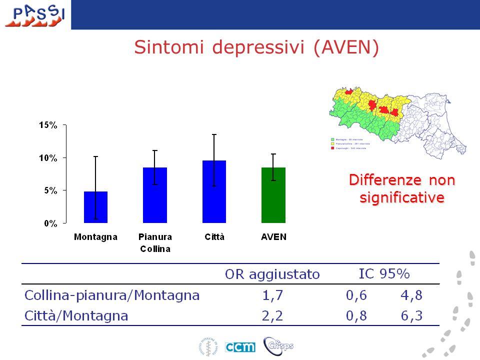 Sintomi depressivi (AVEN) Differenze non significative