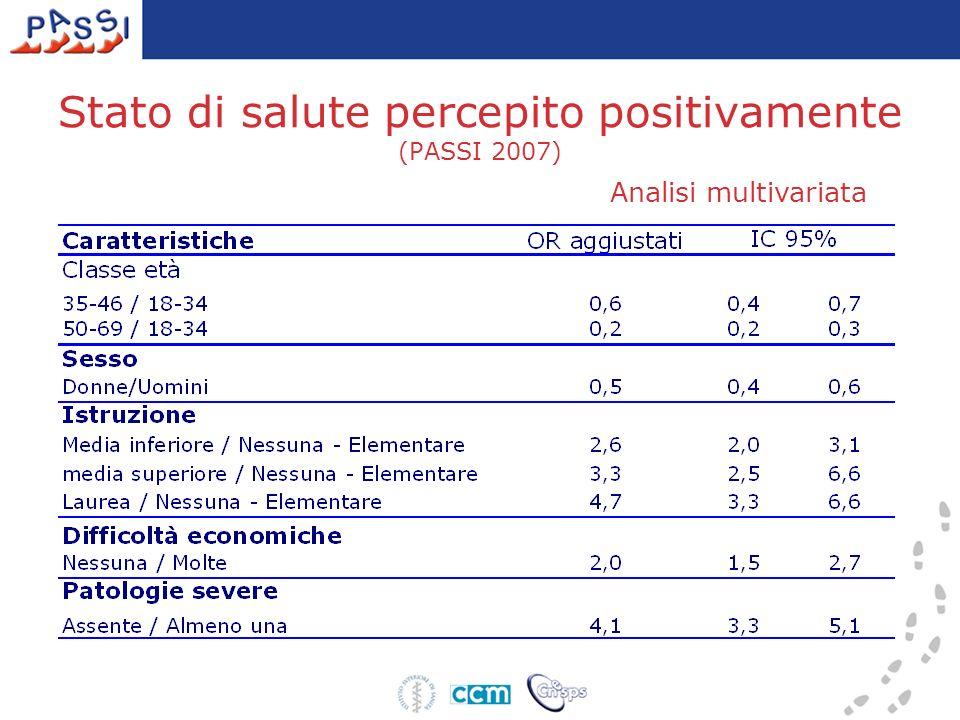 Emilia-Romagna: 67% (65,3-69,1) Pool PASSI: 65% (63,9-65,5) % di persone che si dichiarano in salute buona o molto buona