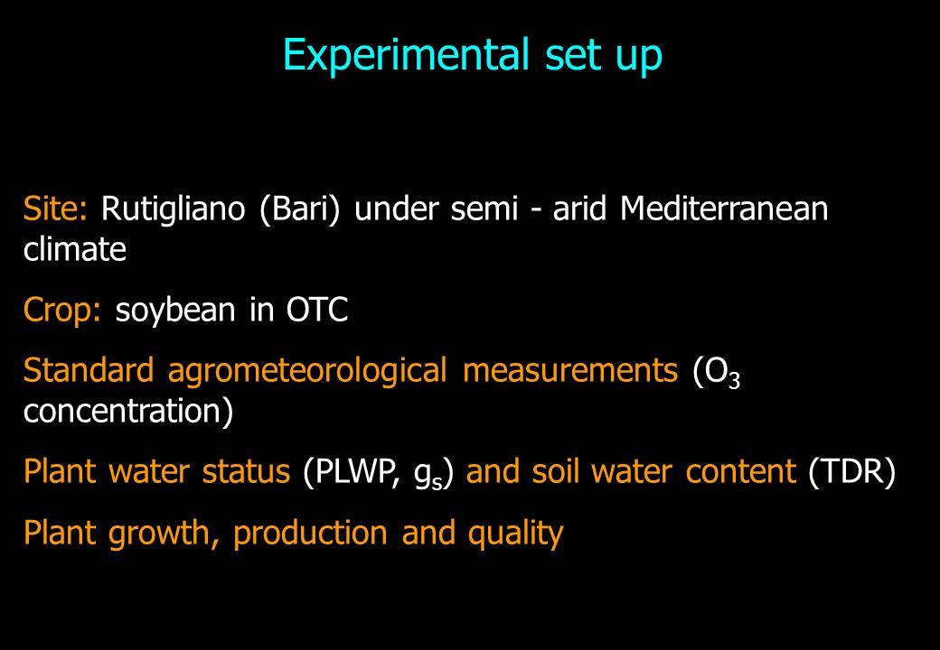 Experimental set up Site: Rutigliano (Bari) under semi - arid Mediterranean climate Crop: soybean in OTC Standard agrometeorological measurements (O 3