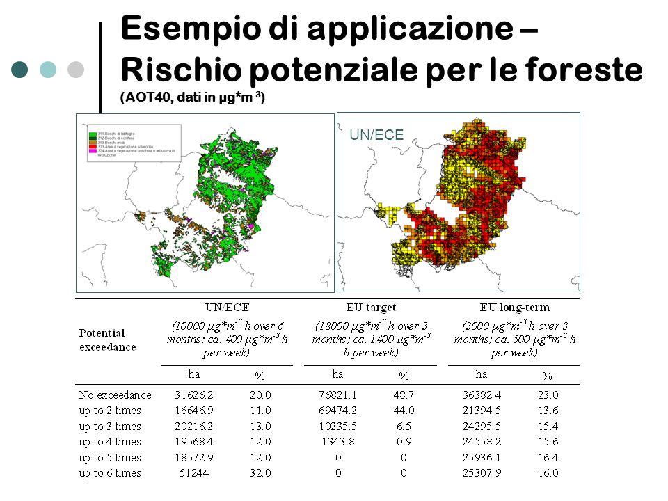 11 Esempio di applicazione – Rischio potenziale per le foreste (AOT40, dati in µg*m -3 ) UN/ECE