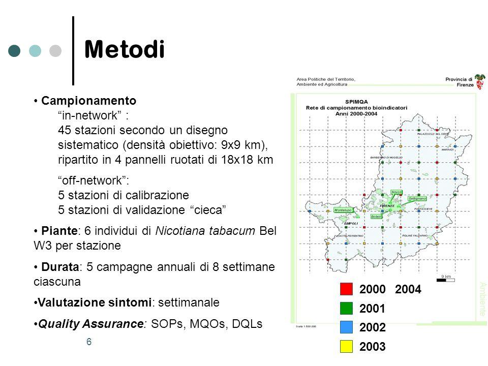 6 2000 2001 2002 2003 2004 Campionamento in-network : 45 stazioni secondo un disegno sistematico (densità obiettivo: 9x9 km), ripartito in 4 pannelli
